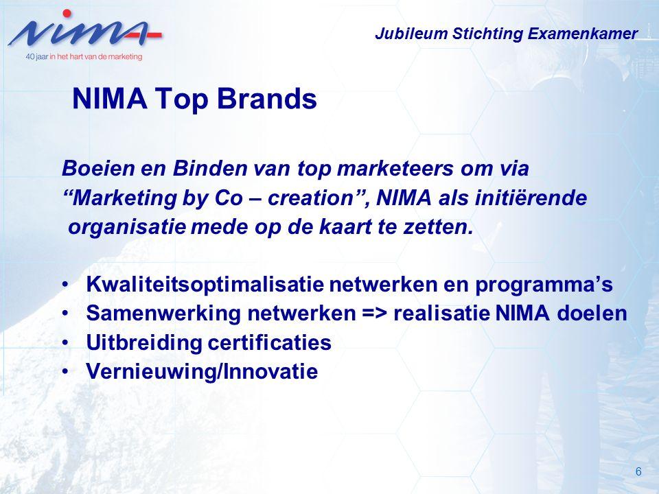 6 NIMA Top Brands Boeien en Binden van top marketeers om via Marketing by Co – creation , NIMA als initiërende organisatie mede op de kaart te zetten.