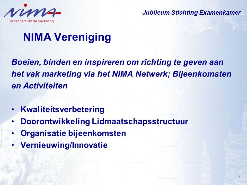 7 NIMA Vereniging Boeien, binden en inspireren om richting te geven aan het vak marketing via het NIMA Netwerk; Bijeenkomsten en Activiteiten Kwaliteitsverbetering Doorontwikkeling Lidmaatschapsstructuur Organisatie bijeenkomsten Vernieuwing/Innovatie Jubileum Stichting Examenkamer