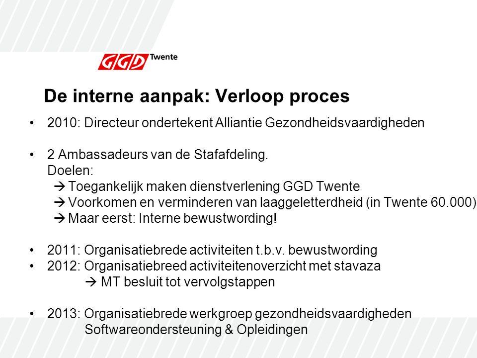 De interne aanpak: Verloop proces 2010: Directeur ondertekent Alliantie Gezondheidsvaardigheden 2 Ambassadeurs van de Stafafdeling.