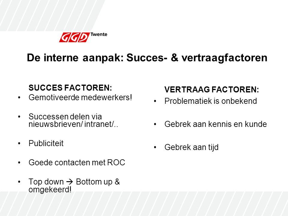 De interne aanpak: Succes- & vertraagfactoren SUCCES FACTOREN: Gemotiveerde medewerkers.