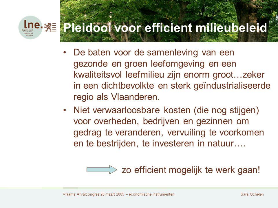 Vlaams Afvalcongres 26 maart 2009 – economische instrumentenSara Ochelen Milieubegroting 2008 Budget leefmilieu Vlaamse Overheid: 1200 mio € Dit is 5% van de totale begroting Vlaanderen.