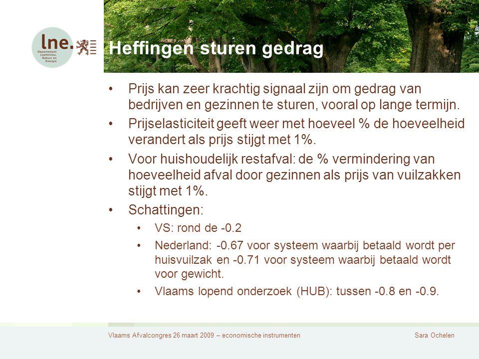 Vlaams Afvalcongres 26 maart 2009 – economische instrumentenSara Ochelen Prijzen €/kg en hoeveelheden kg/capita restafval in de Vlaamse gemeenten (2006)
