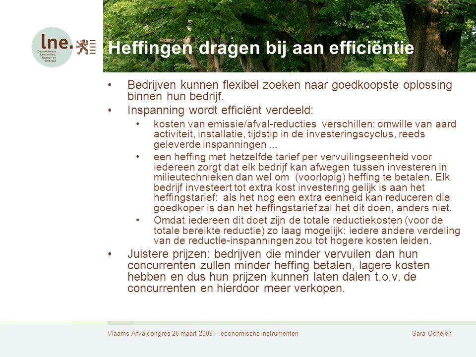 Vlaams Afvalcongres 26 maart 2009 – economische instrumentenSara Ochelen Heffingen dragen bij aan efficiëntie Bedrijven kunnen flexibel zoeken naar goedkoopste oplossing binnen hun bedrijf.
