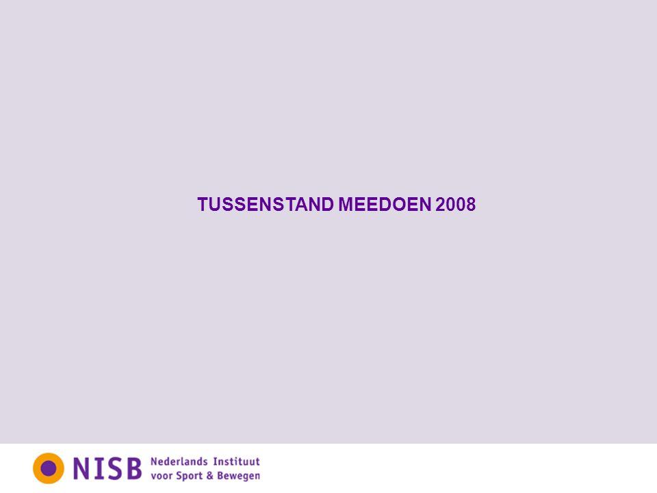 TUSSENSTAND MEEDOEN 2008