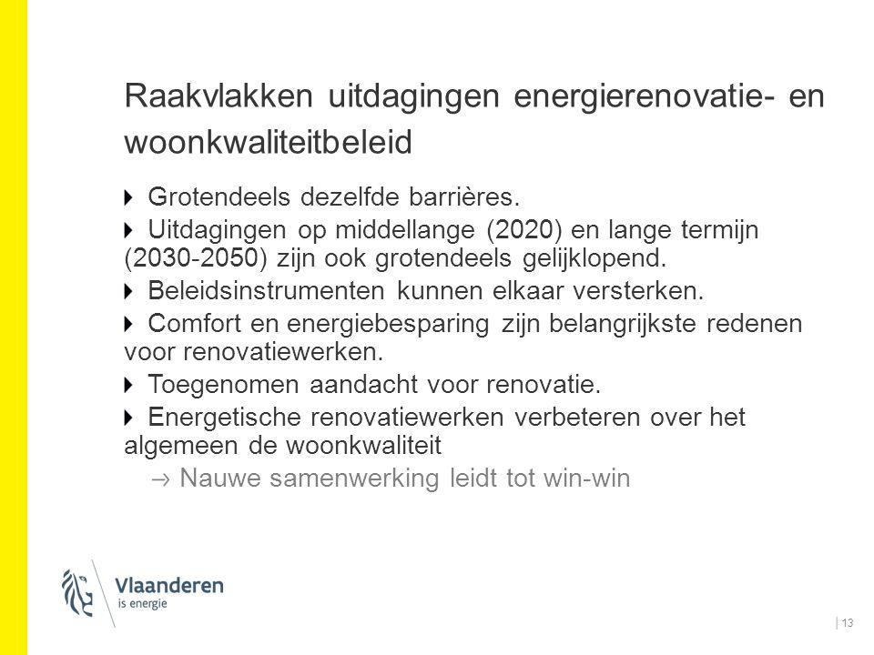 Raakvlakken uitdagingen energierenovatie- en woonkwaliteitbeleid Grotendeels dezelfde barrières. Uitdagingen op middellange (2020) en lange termijn (2