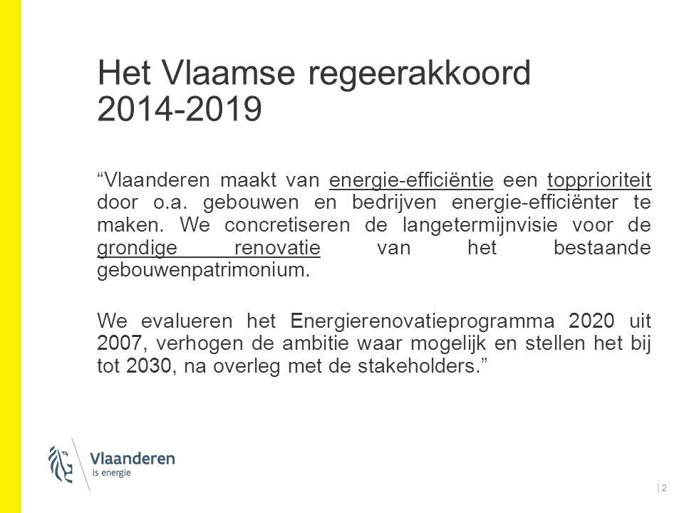 Het Vlaamse regeerakkoord 2014-2019 Vlaanderen maakt van energie-efficiëntie een topprioriteit door o.a.