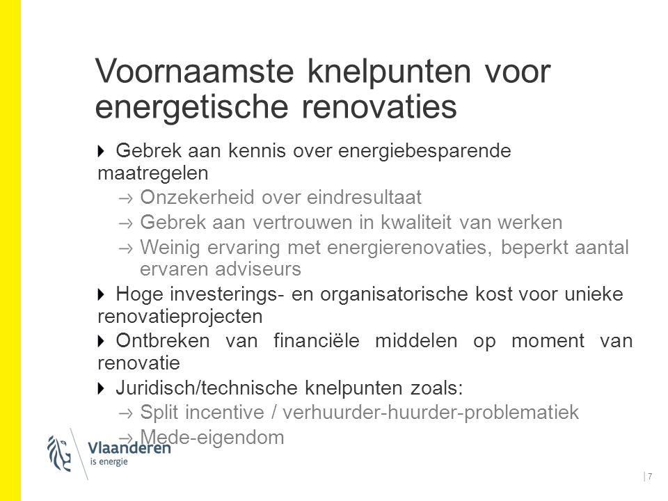 Voornaamste knelpunten voor energetische renovaties Gebrek aan kennis over energiebesparende maatregelen Onzekerheid over eindresultaat Gebrek aan ver