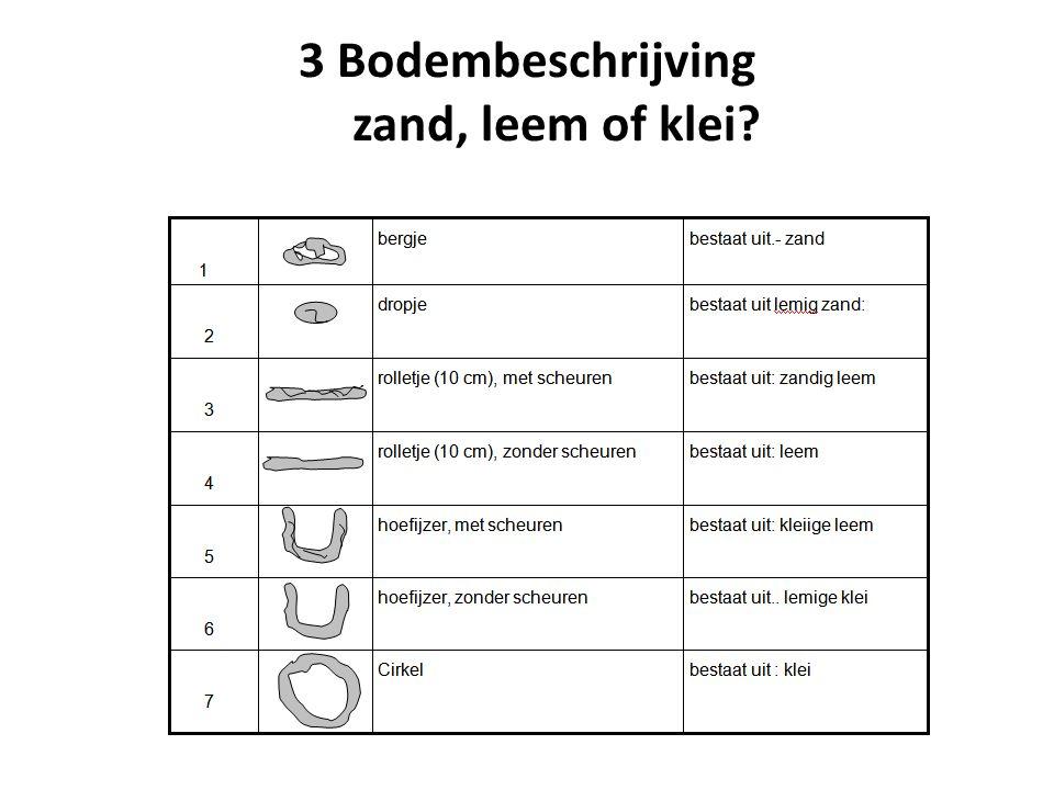 3 Bodembeschrijving zand, leem of klei