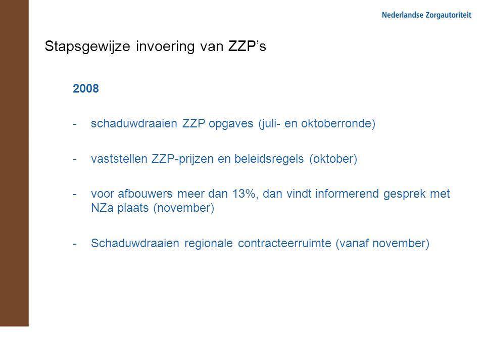 Stapsgewijze invoering van ZZP's 2008 -schaduwdraaien ZZP opgaves (juli- en oktoberronde) -vaststellen ZZP-prijzen en beleidsregels (oktober) -voor af