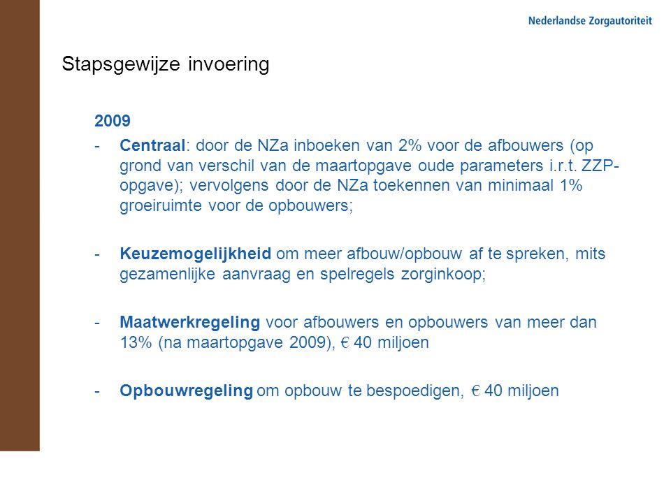 Stapsgewijze invoering 2009 -Centraal: door de NZa inboeken van 2% voor de afbouwers (op grond van verschil van de maartopgave oude parameters i.r.t.