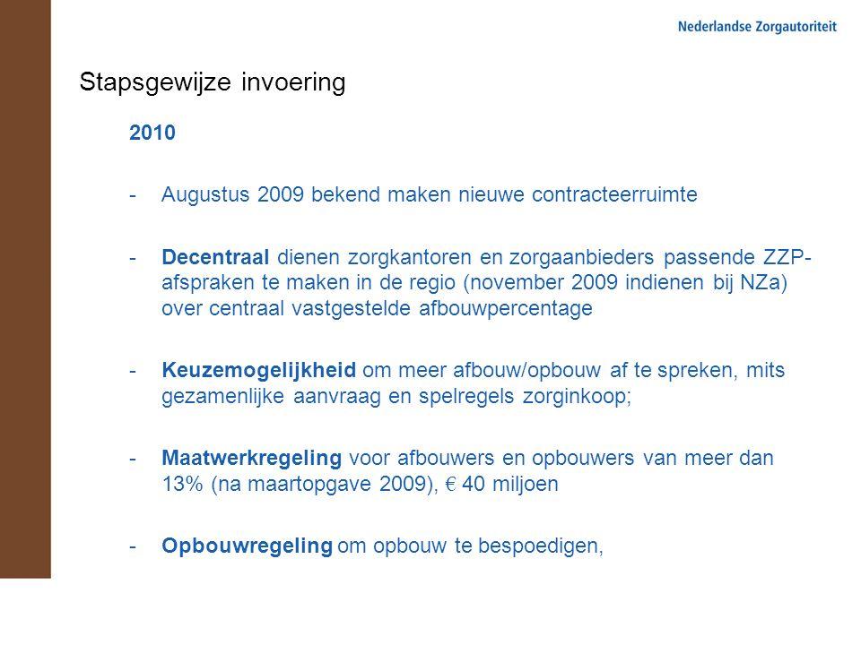 Stapsgewijze invoering 2010 -Augustus 2009 bekend maken nieuwe contracteerruimte -Decentraal dienen zorgkantoren en zorgaanbieders passende ZZP- afspr