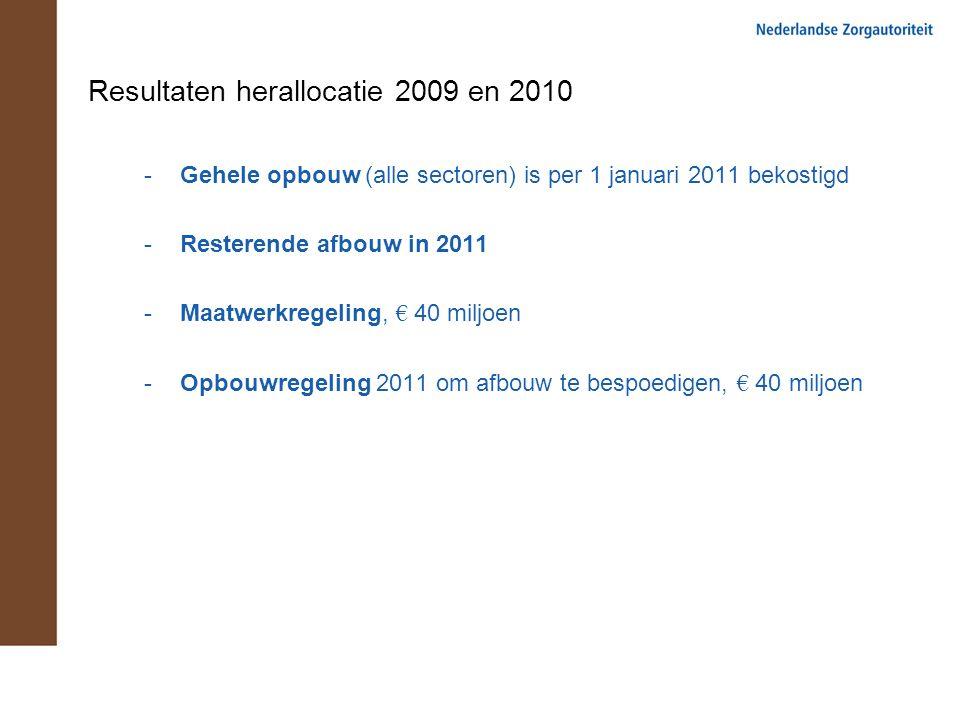 Resultaten herallocatie 2009 en 2010 -Gehele opbouw (alle sectoren) is per 1 januari 2011 bekostigd -Resterende afbouw in 2011 -Maatwerkregeling, € 40