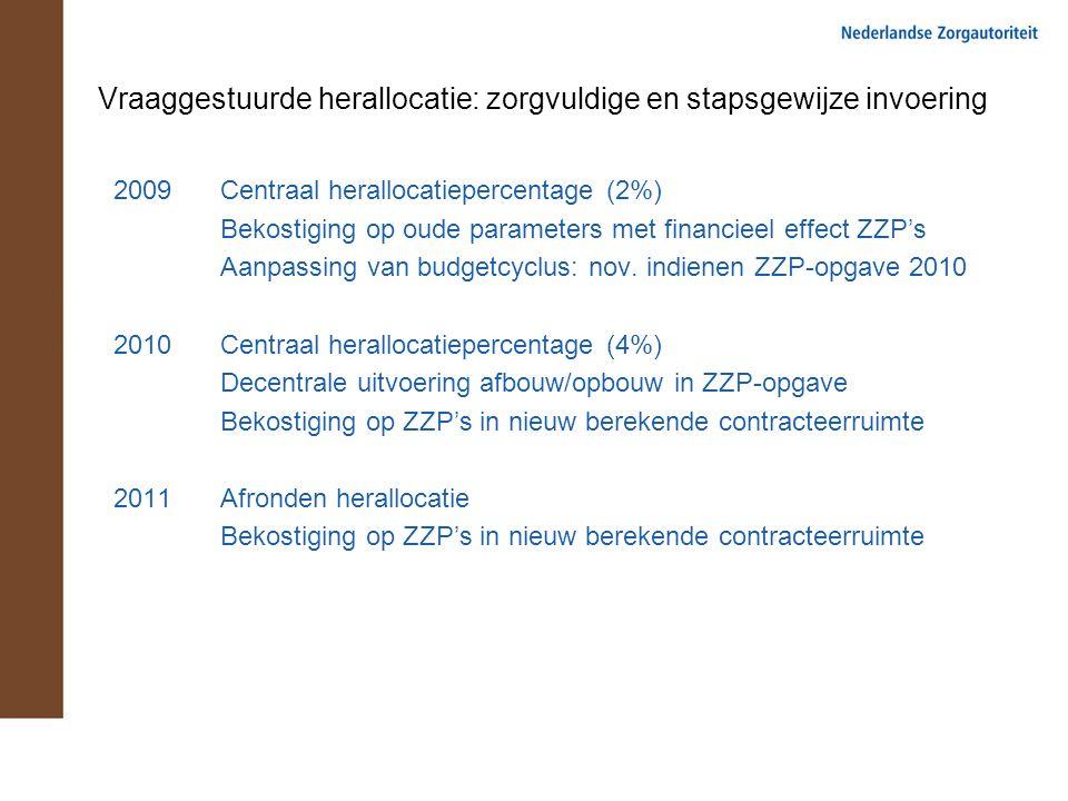 Vraaggestuurde herallocatie: zorgvuldige en stapsgewijze invoering 2009 Centraal herallocatiepercentage (2%) Bekostiging op oude parameters met financieel effect ZZP's Aanpassing van budgetcyclus: nov.