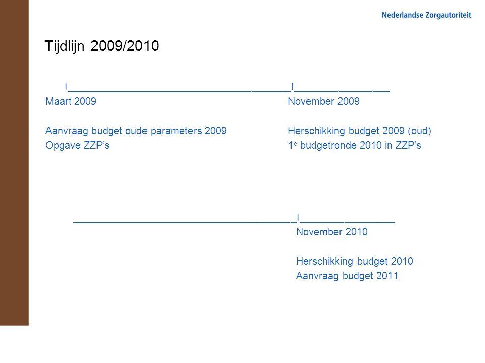 Tijdlijn 2009/2010 I________________________________________I_________________ Maart 2009November 2009 Aanvraag budget oude parameters 2009 Herschikking budget 2009 (oud) Opgave ZZP's1 e budgetronde 2010 in ZZP's ________________________________________I_________________ November 2010 Herschikking budget 2010 Aanvraag budget 2011