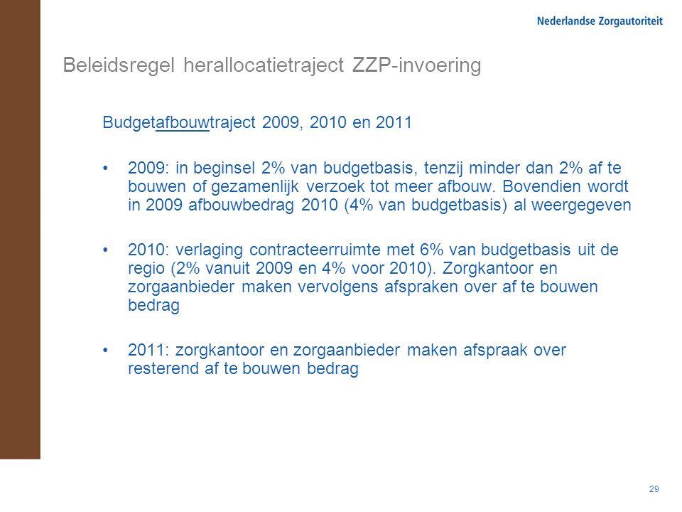 29 Beleidsregel herallocatietraject ZZP-invoering Budgetafbouwtraject 2009, 2010 en 2011 2009: in beginsel 2% van budgetbasis, tenzij minder dan 2% af te bouwen of gezamenlijk verzoek tot meer afbouw.