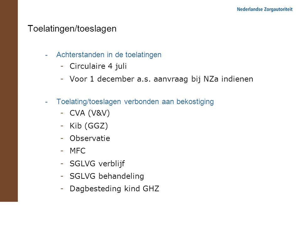 Toelatingen/toeslagen -Achterstanden in de toelatingen -Circulaire 4 juli -Voor 1 december a.s. aanvraag bij NZa indienen -Toelating/toeslagen verbond