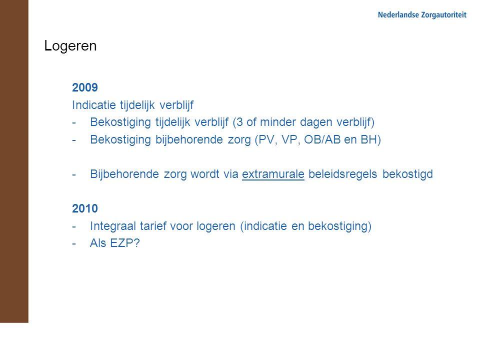 Logeren 2009 Indicatie tijdelijk verblijf -Bekostiging tijdelijk verblijf (3 of minder dagen verblijf) -Bekostiging bijbehorende zorg (PV, VP, OB/AB en BH) -Bijbehorende zorg wordt via extramurale beleidsregels bekostigd 2010 -Integraal tarief voor logeren (indicatie en bekostiging) -Als EZP?