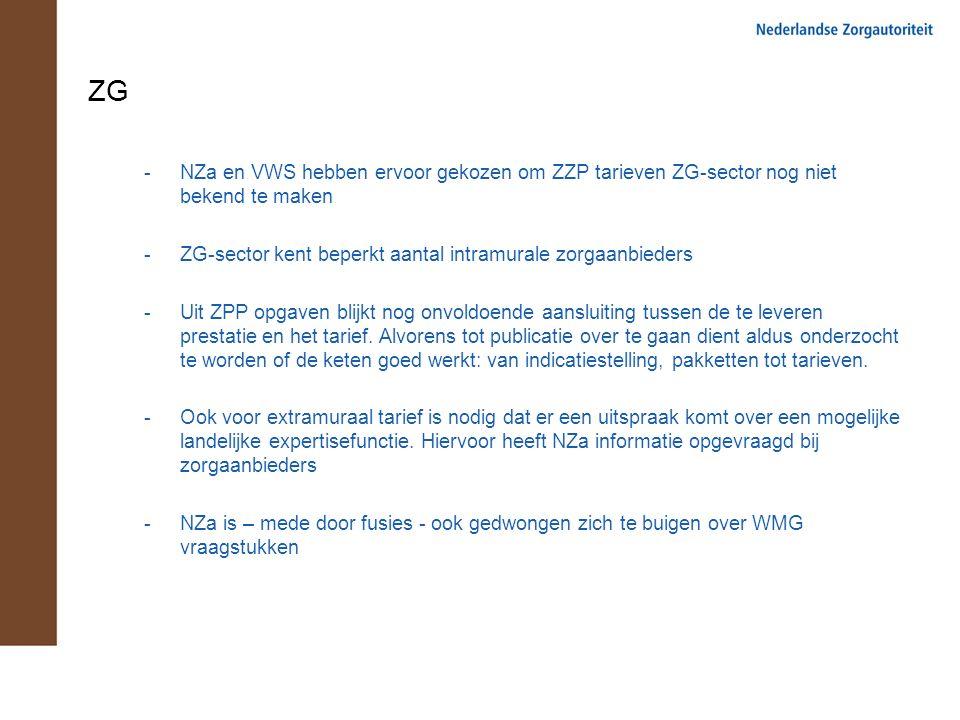 ZG -NZa en VWS hebben ervoor gekozen om ZZP tarieven ZG-sector nog niet bekend te maken -ZG-sector kent beperkt aantal intramurale zorgaanbieders -Uit ZPP opgaven blijkt nog onvoldoende aansluiting tussen de te leveren prestatie en het tarief.