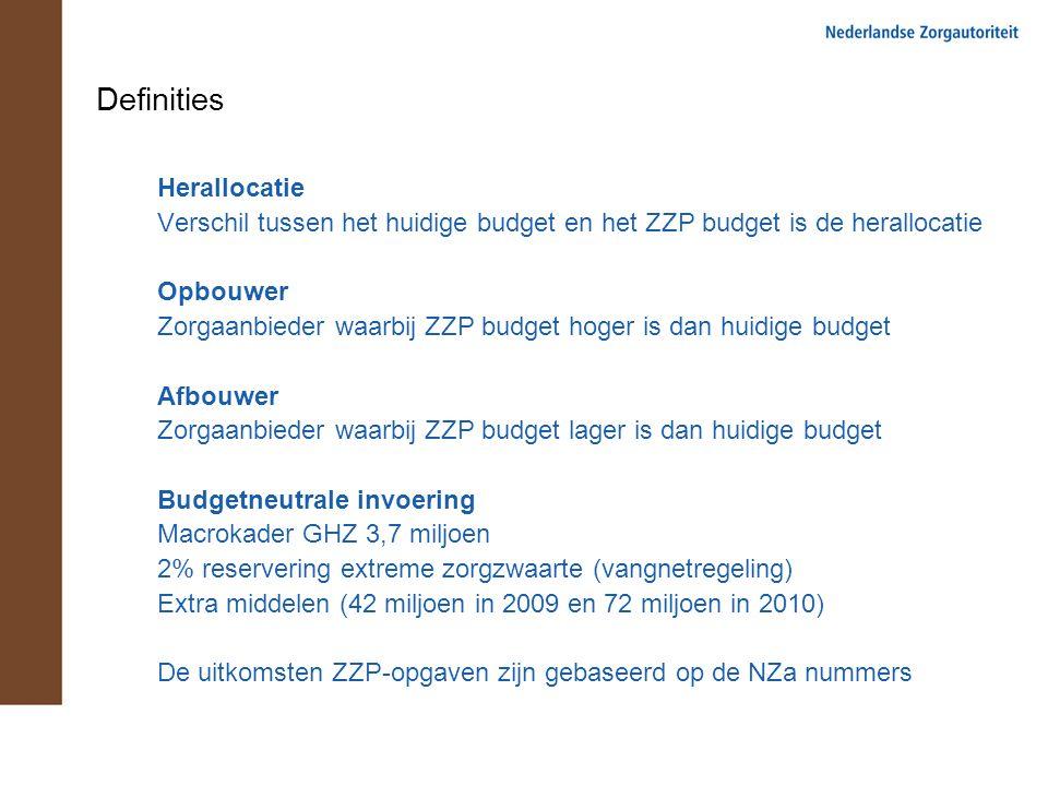 Definities Herallocatie Verschil tussen het huidige budget en het ZZP budget is de herallocatie Opbouwer Zorgaanbieder waarbij ZZP budget hoger is dan huidige budget Afbouwer Zorgaanbieder waarbij ZZP budget lager is dan huidige budget Budgetneutrale invoering Macrokader GHZ 3,7 miljoen 2% reservering extreme zorgzwaarte (vangnetregeling) Extra middelen (42 miljoen in 2009 en 72 miljoen in 2010) De uitkomsten ZZP-opgaven zijn gebaseerd op de NZa nummers