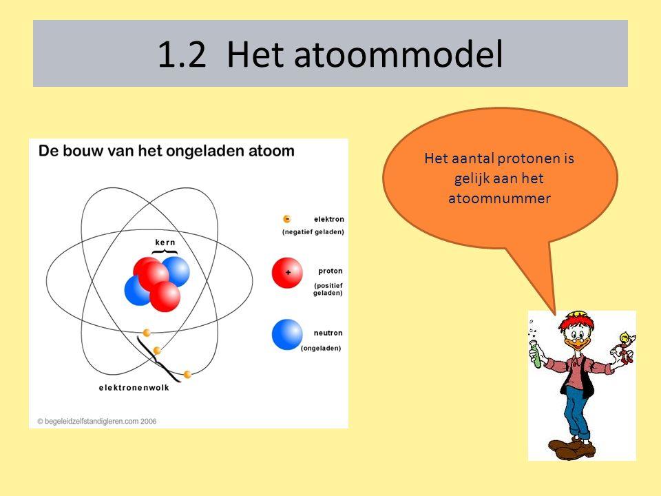 1.2 Het atoommodel Het aantal protonen is gelijk aan het atoomnummer