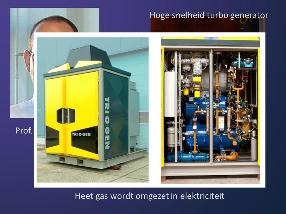 Hoge snelheid turbo generator Prof. Jos van Buijtenen Heet gas wordt omgezet in elektriciteit