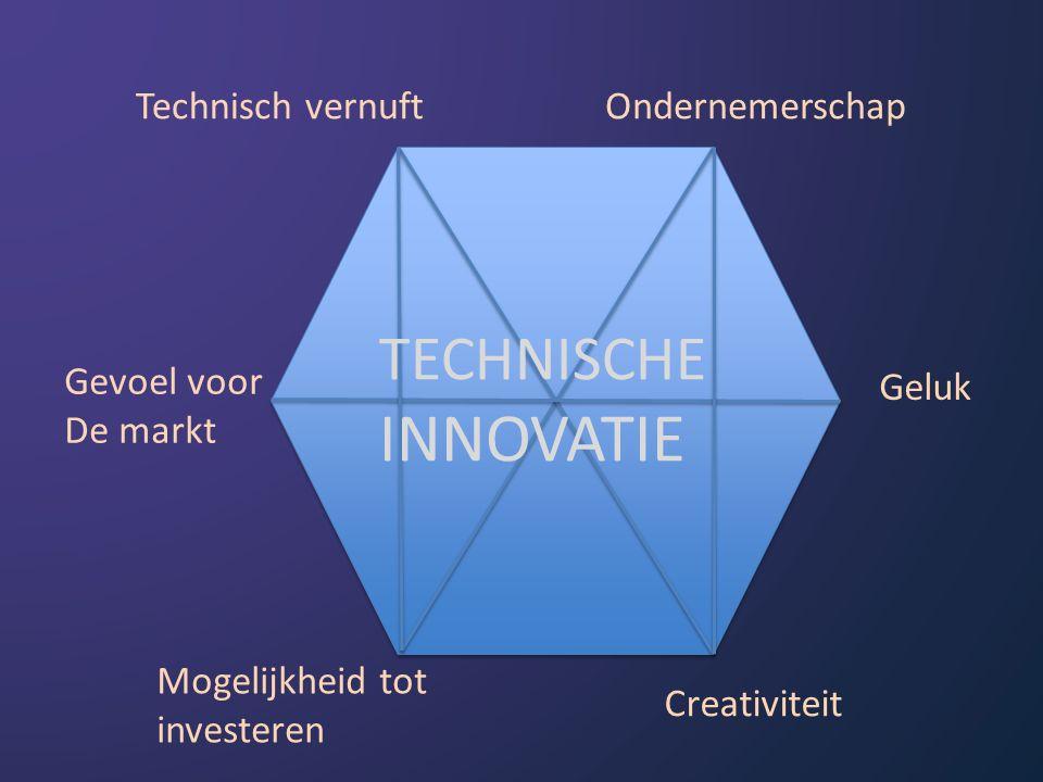 Technisch vernuftOndernemerschap Geluk Creativiteit Mogelijkheid tot investeren Gevoel voor De markt TECHNISCHE INNOVATIE