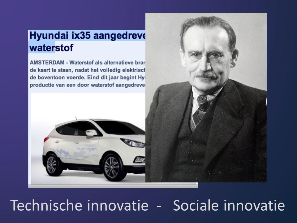 Technische innovatie - Sociale innovatie