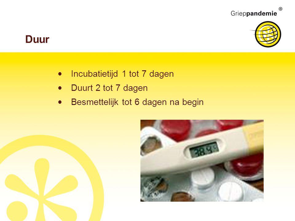 Duur Incubatietijd 1 tot 7 dagen Duurt 2 tot 7 dagen Besmettelijk tot 6 dagen na begin
