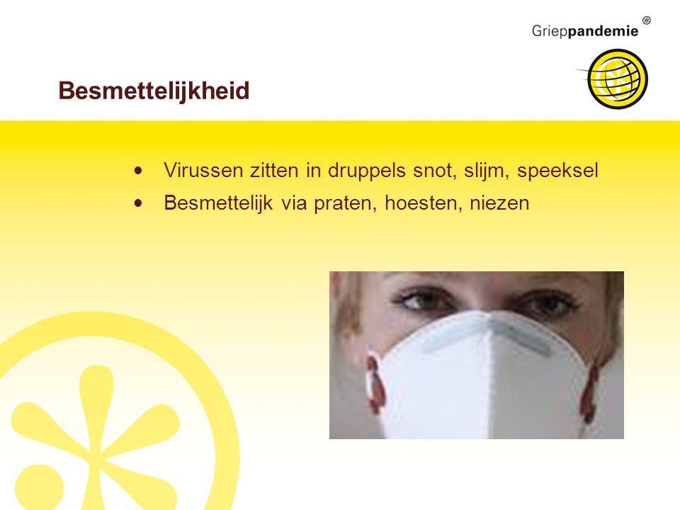 Besmettelijkheid Virussen zitten in druppels snot, slijm, speeksel Besmettelijk via praten, hoesten, niezen