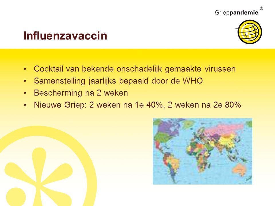 Influenzavaccin Cocktail van bekende onschadelijk gemaakte virussen Samenstelling jaarlijks bepaald door de WHO Bescherming na 2 weken Nieuwe Griep: 2 weken na 1e 40%, 2 weken na 2e 80%