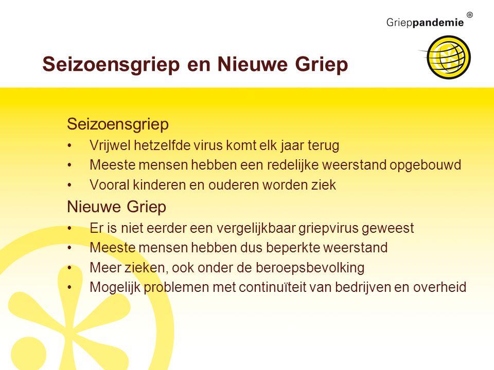 Nieuwe Griep 1918H1N1 Spaanse griep 1957H2N2 Aziatische griep 1968H3N2 Hongkonggriep 1997H5N1 Vogelgriep 2009 H1N1 Mexicaanse griep