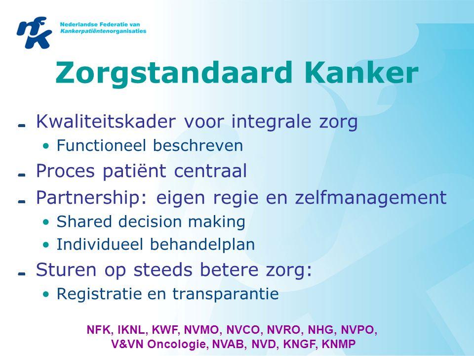 Zorgstandaard Kanker Kwaliteitskader voor integrale zorg Functioneel beschreven Proces patiënt centraal Partnership: eigen regie en zelfmanagement Shared decision making Individueel behandelplan Sturen op steeds betere zorg: Registratie en transparantie NFK, IKNL, KWF, NVMO, NVCO, NVRO, NHG, NVPO, V&VN Oncologie, NVAB, NVD, KNGF, KNMP