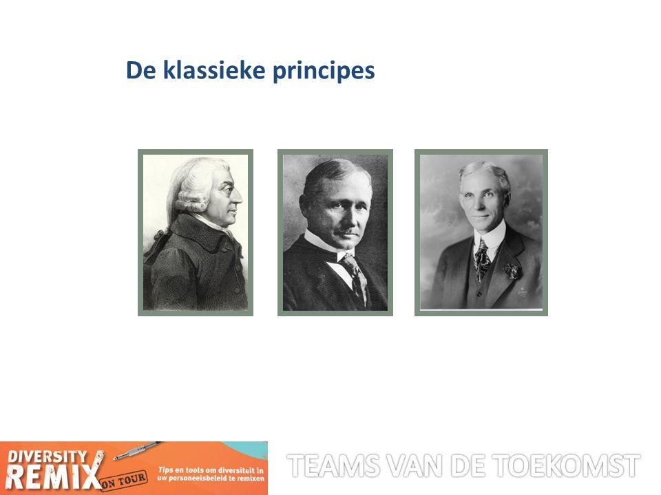De klassieke principes
