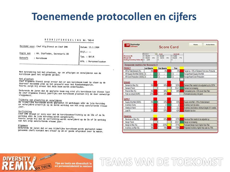 Toenemende protocollen en cijfers