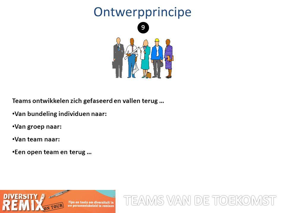 Teams ontwikkelen zich gefaseerd en vallen terug … Van bundeling individuen naar: Van groep naar: Van team naar: Een open team en terug … Ontwerpprincipe 9