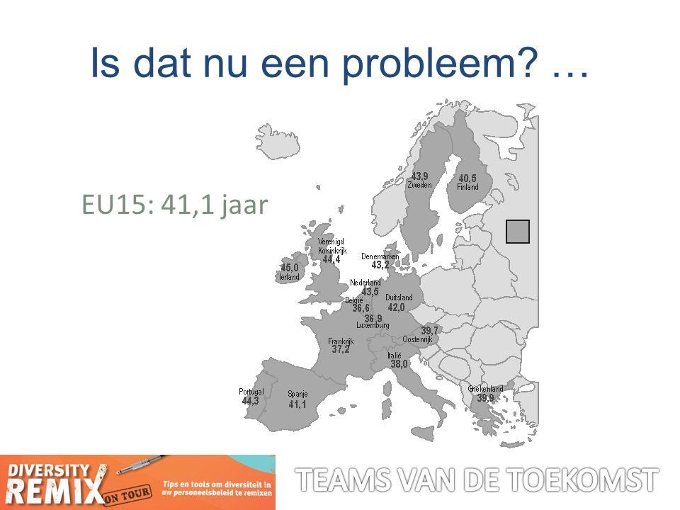 Is dat nu een probleem … EU15: 41,1 jaar