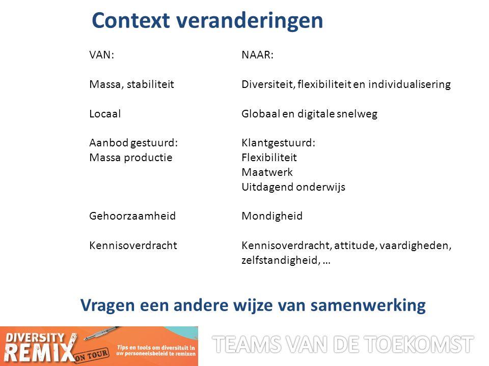 planning didactiek kwaliteit innovatie personeel & organisatie Coördinatie in en tussen teams