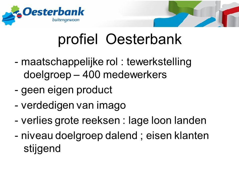 profiel Oesterbank - maatschappelijke rol : tewerkstelling doelgroep – 400 medewerkers - geen eigen product - verdedigen van imago - verlies grote ree