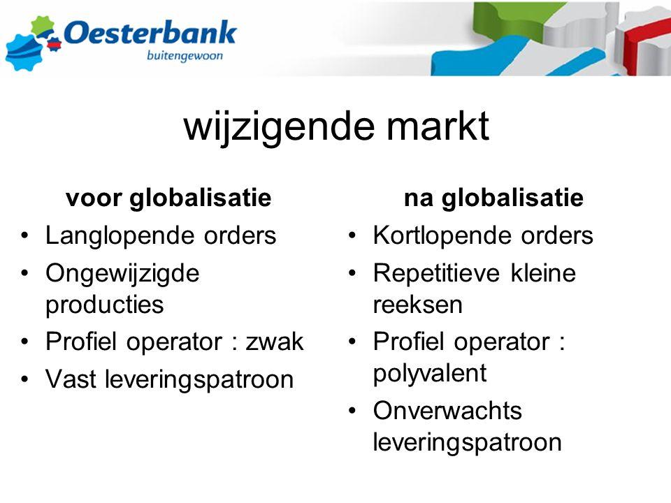 voor globalisatie Langlopende orders Ongewijzigde producties Profiel operator : zwak Vast leveringspatroon wijzigende markt na globalisatie Kortlopend