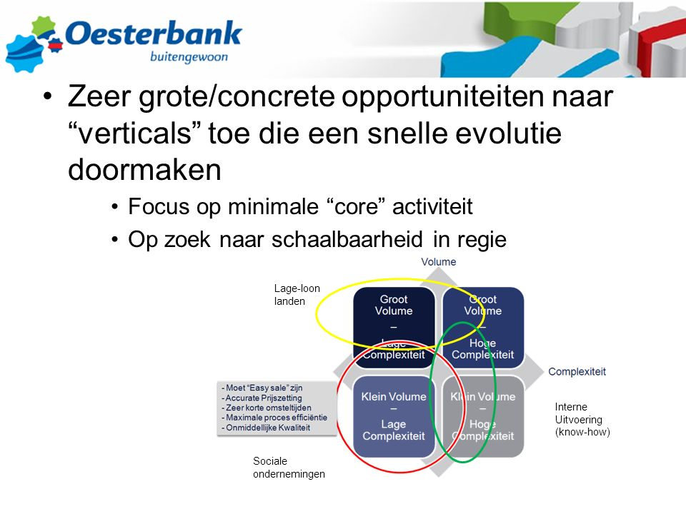 Zeer grote/concrete opportuniteiten naar verticals toe die een snelle evolutie doormaken Focus op minimale core activiteit Op zoek naar schaalbaarheid in regie Lage-loon landen Interne Uitvoering (know-how) Sociale ondernemingen