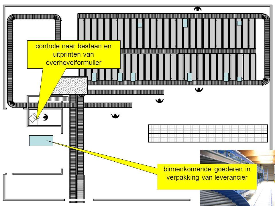 binnenkomende goederen in verpakking van leverancier controle naar bestaan en uitprinten van overhevelformulier