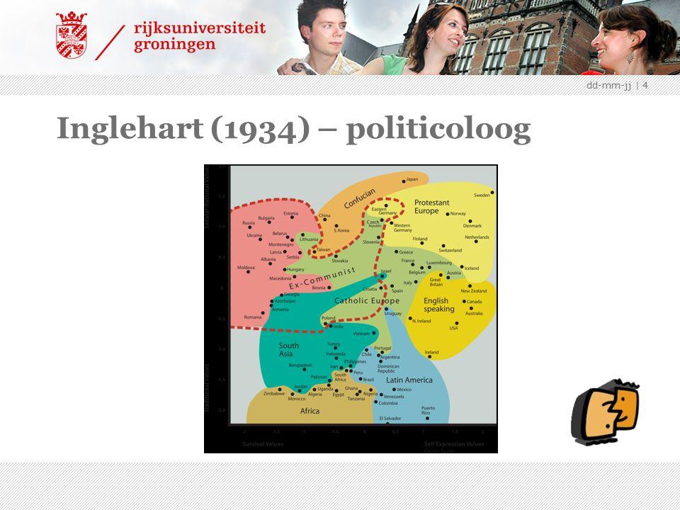 Inglehart (1934) – politicoloog dd-mm-jj | 4