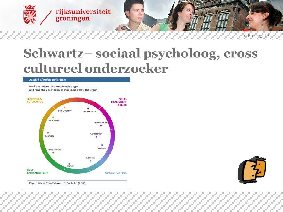 Schwartz– sociaal psycholoog, cross cultureel onderzoeker dd-mm-jj | 5