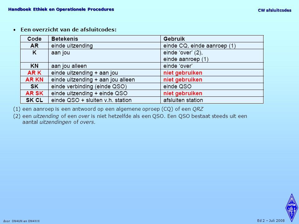 Handboek Ethiek en Operationele Procedures door ON4UN en ON4WW Ed 2 – Juli 2008 CW afsluitcodes Een overzicht van de afsluitcodes: (1) een aanroep is een antwoord op een algemene oproep (CQ) of een QRZ (2) een uitzending of een over is niet hetzelfde als een QSO.