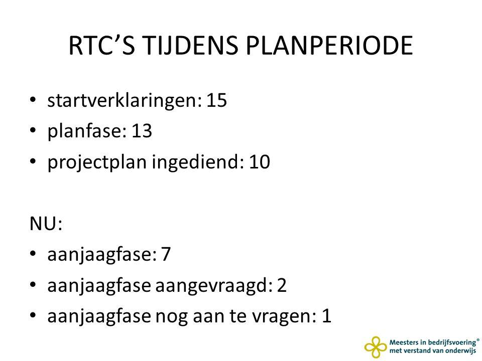 RTC'S TIJDENS PLANPERIODE startverklaringen: 15 planfase: 13 projectplan ingediend: 10 NU: aanjaagfase: 7 aanjaagfase aangevraagd: 2 aanjaagfase nog aan te vragen: 1