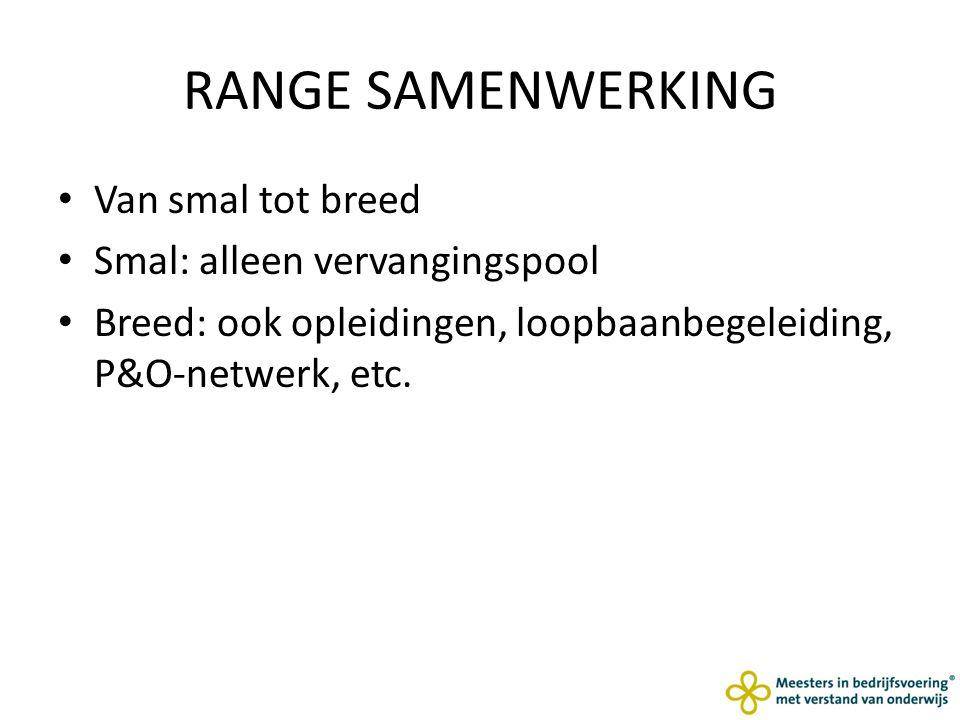 RANGE SAMENWERKING Van smal tot breed Smal: alleen vervangingspool Breed: ook opleidingen, loopbaanbegeleiding, P&O-netwerk, etc.