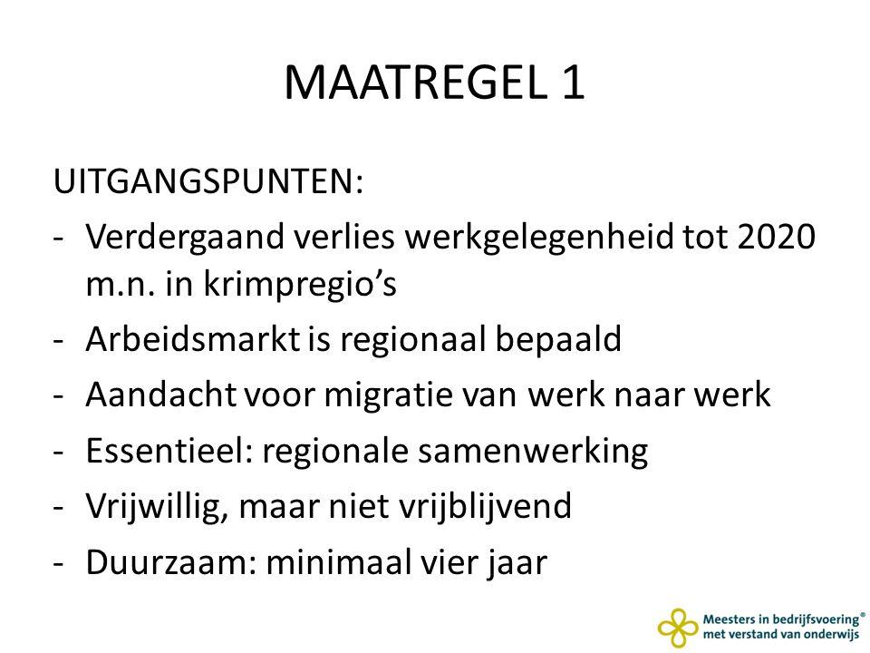 MAATREGEL 1 UITGANGSPUNTEN: -Verdergaand verlies werkgelegenheid tot 2020 m.n.