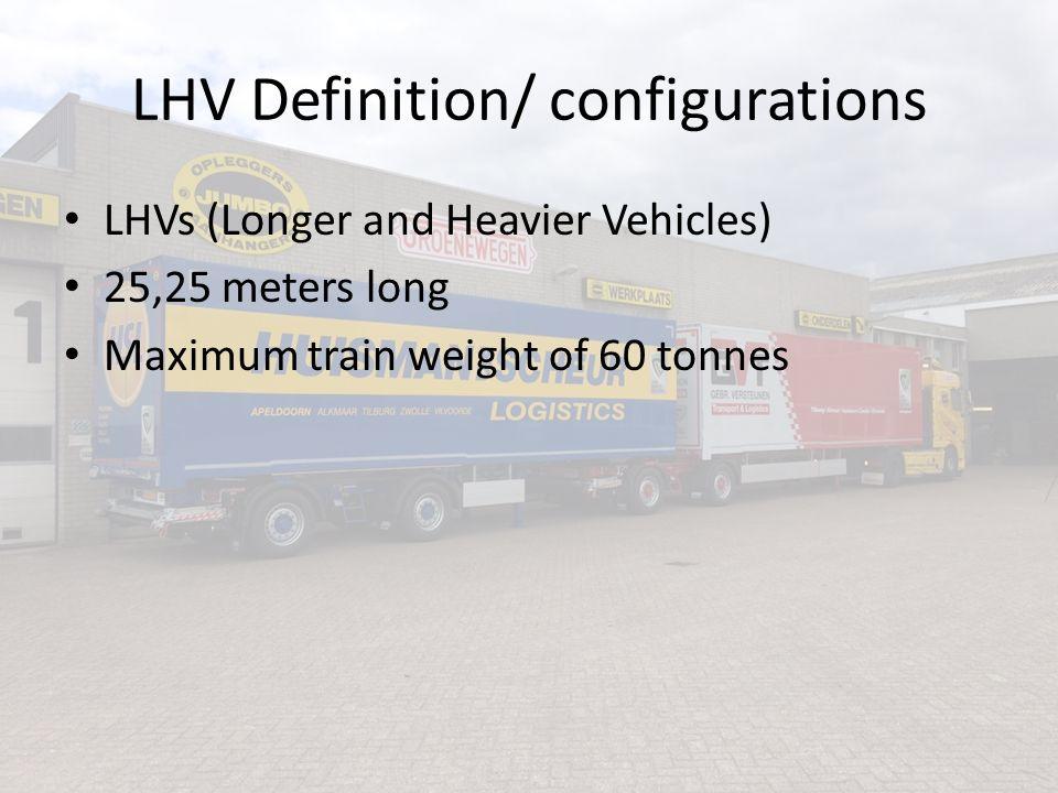 LHV Definition/ configurations