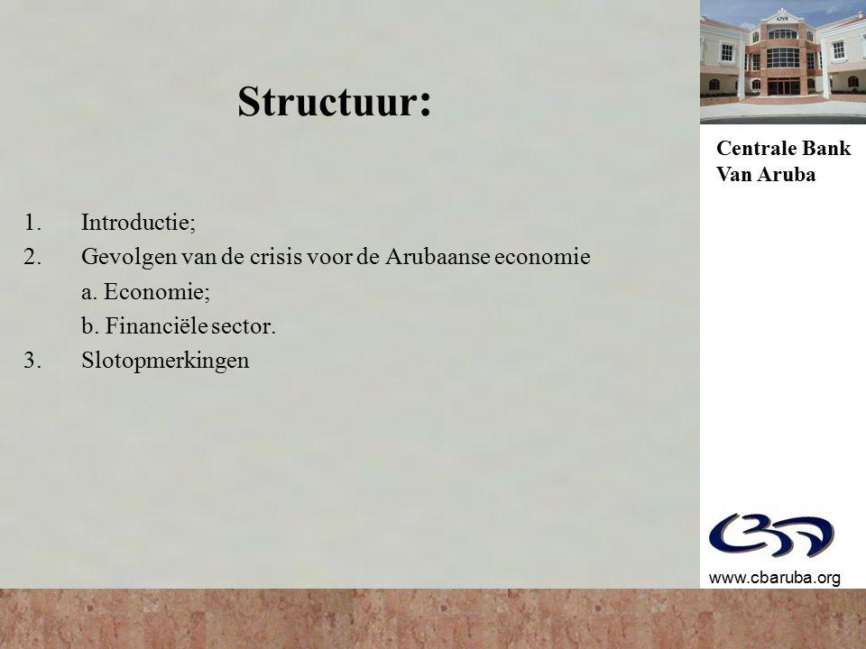 Centrale Bank Van Aruba www.cbaruba.org Structuur : 1.Introductie; 2.Gevolgen van de crisis voor de Arubaanse economie a.