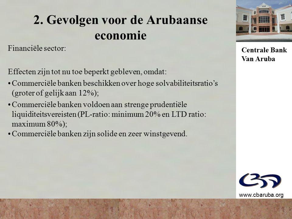 Centrale Bank Van Aruba www.cbaruba.org 2.